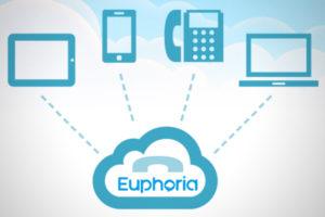 Euphoria-Telecoms-cloud-image