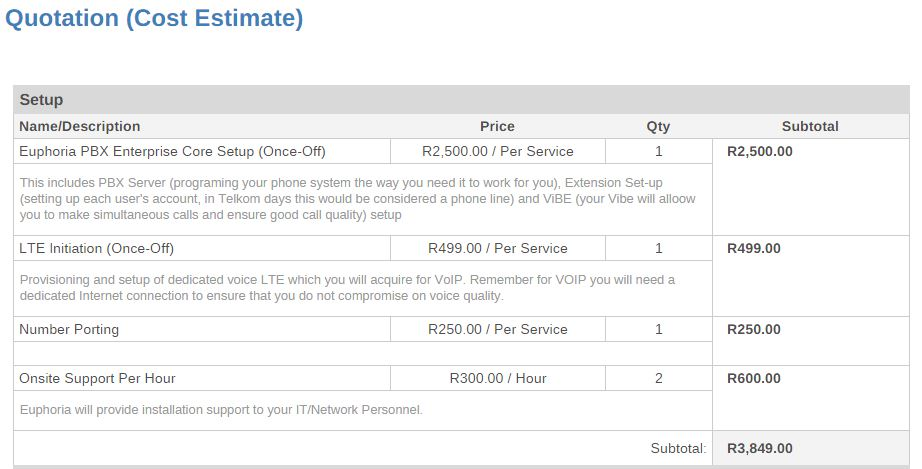 Details of the setup cost for a new PBX system