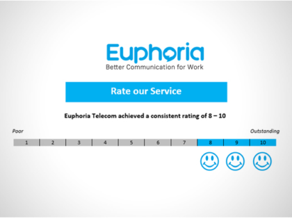 Why Businesses are choosing Euphoria Telecom
